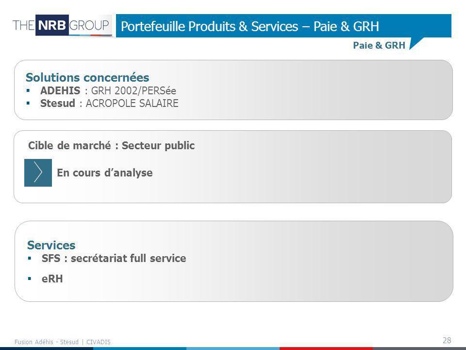 Portefeuille Produits & Services – Paie & GRH