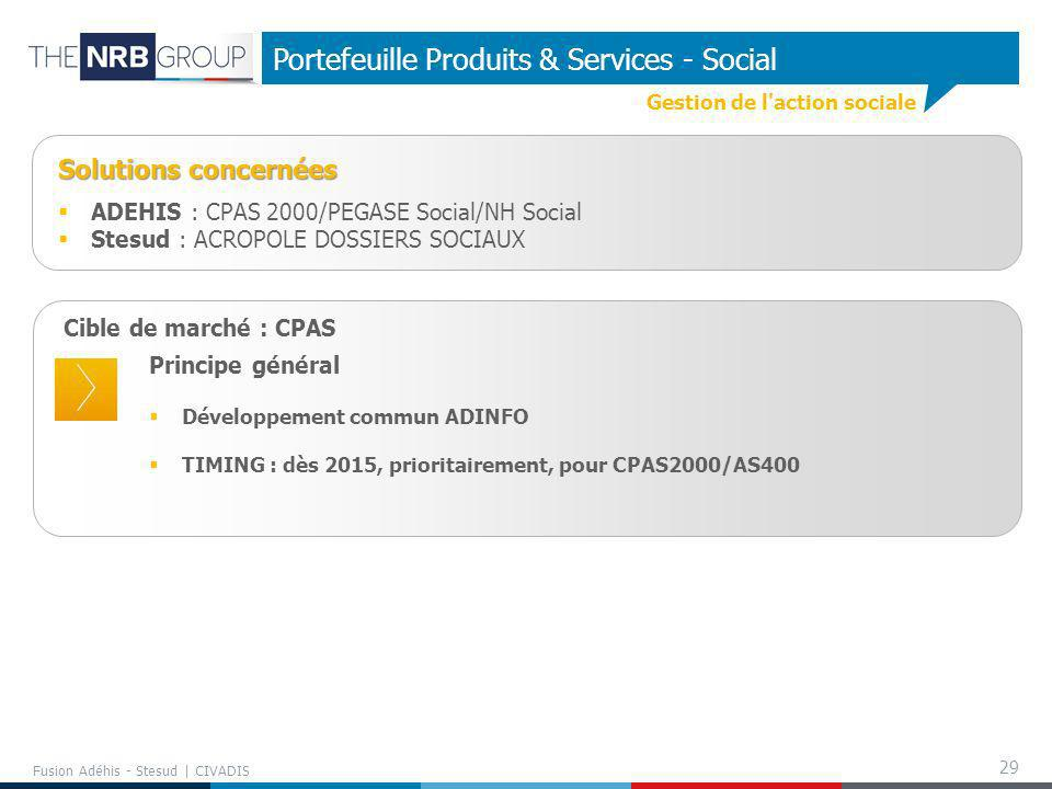 Portefeuille Produits & Services - Social