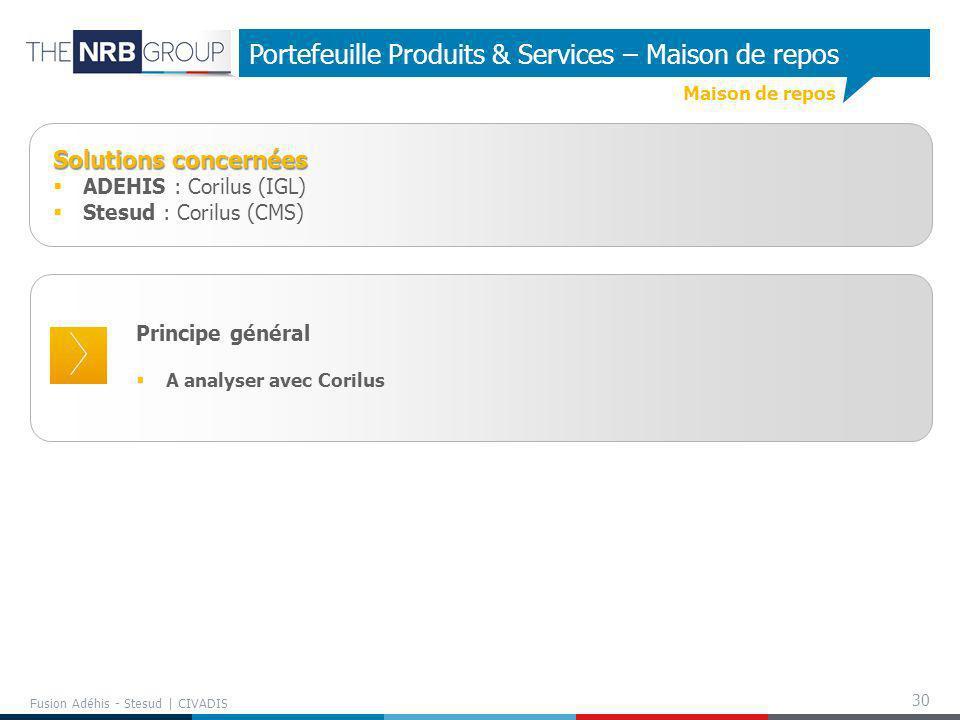 Portefeuille Produits & Services – Maison de repos