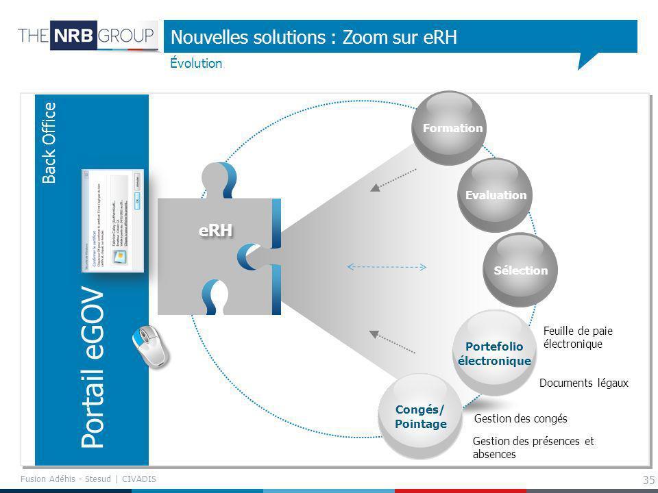 Nouvelles solutions : Zoom sur eRH