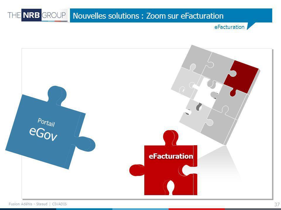 Nouvelles solutions : Zoom sur eFacturation