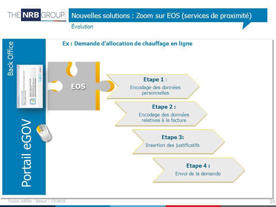 Nouvelles solutions : Zoom sur EOS (services de proximité)