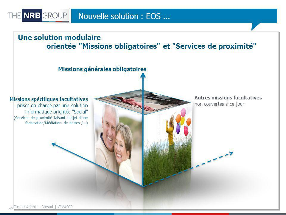 Nouvelle solution : EOS ...