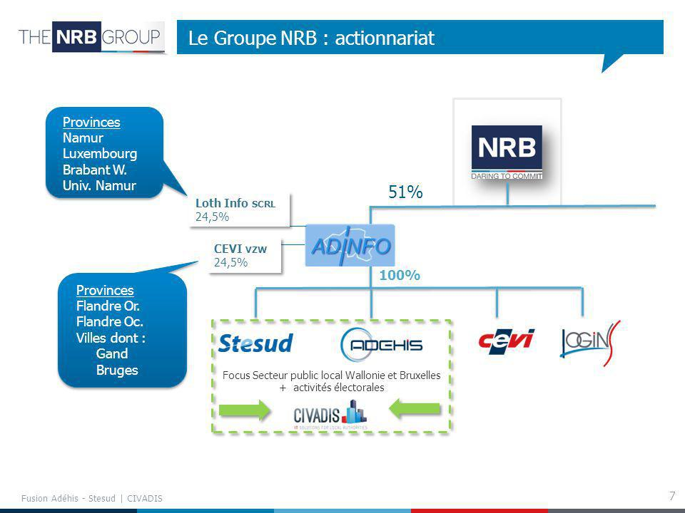 Le Groupe NRB : actionnariat