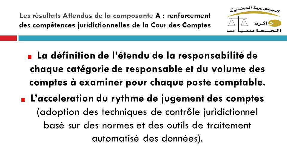 Les résultats Attendus de la composante A : renforcement des compétences juridictionnelles de la Cour des Comptes