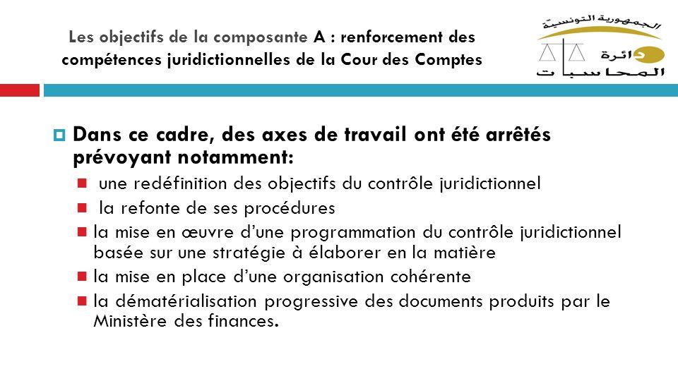 Les objectifs de la composante A : renforcement des compétences juridictionnelles de la Cour des Comptes