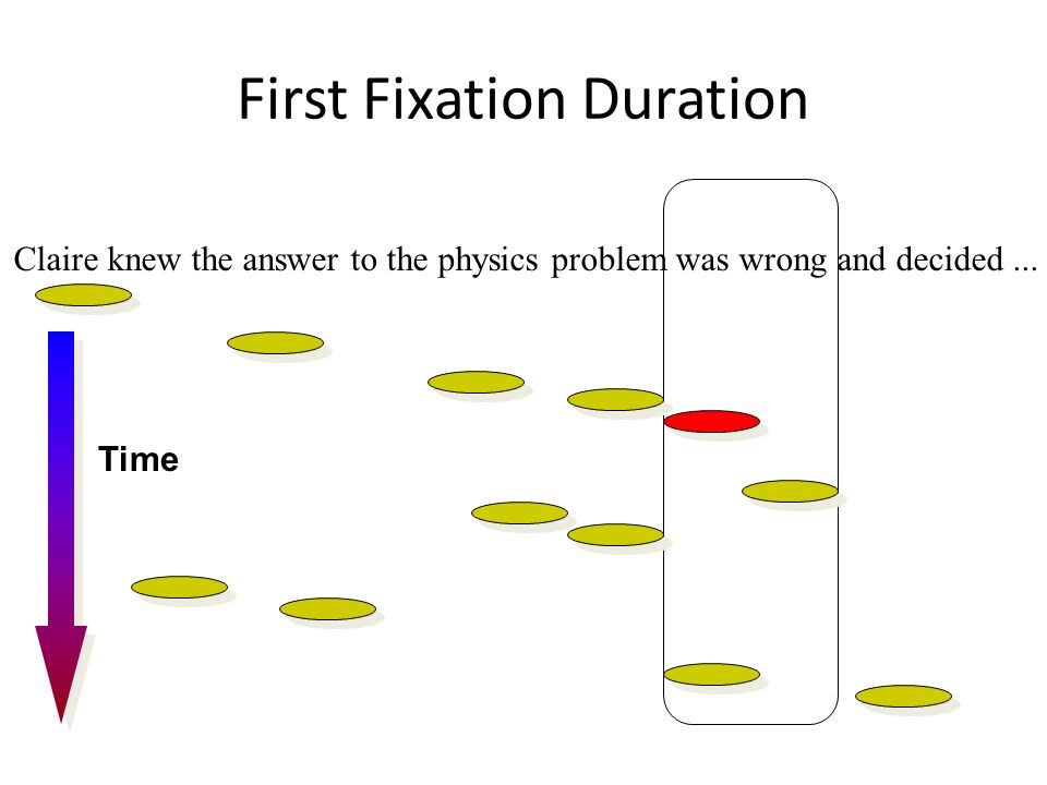 First Fixation Duration