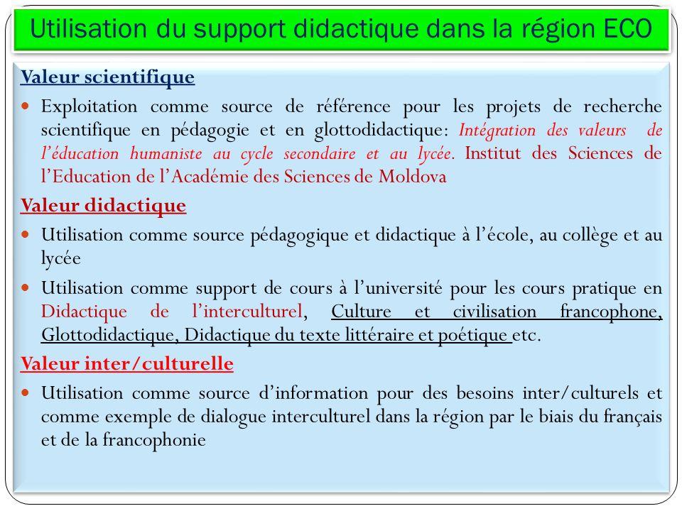 Utilisation du support didactique dans la région ECO
