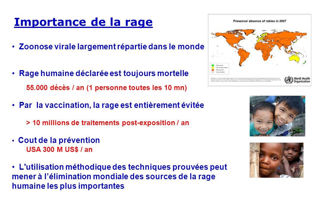 Importance de la rage Zoonose virale largement répartie dans le monde