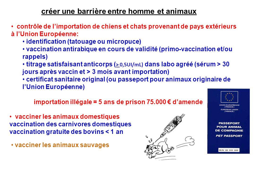 créer une barrière entre homme et animaux