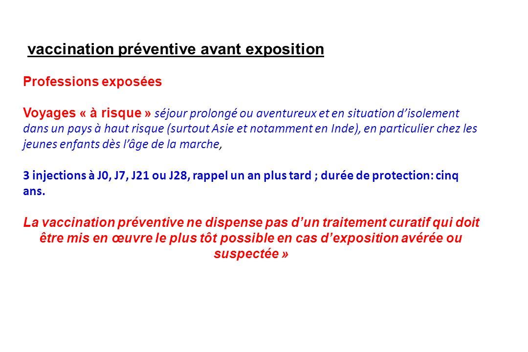vaccination préventive avant exposition