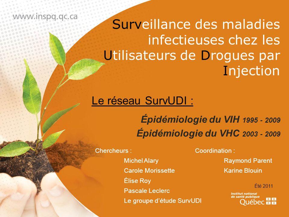 Épidémiologie du VIH 1995 - 2009 Épidémiologie du VHC 2003 - 2009