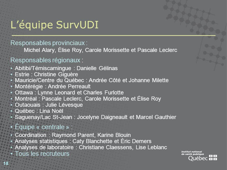 L'équipe SurvUDI Responsables provinciaux : Responsables régionaux :
