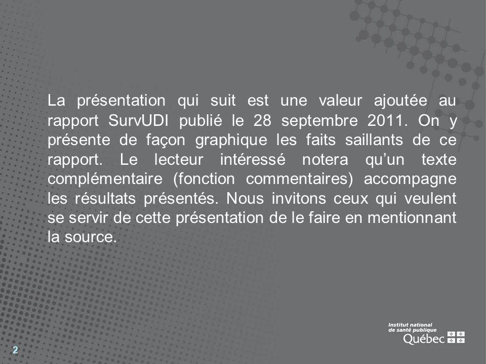 La présentation qui suit est une valeur ajoutée au rapport SurvUDI publié le 28 septembre 2011.