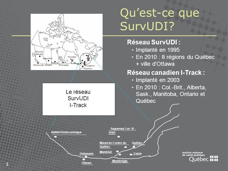 Qu'est-ce que SurvUDI Réseau SurvUDI : Réseau canadien I-Track :