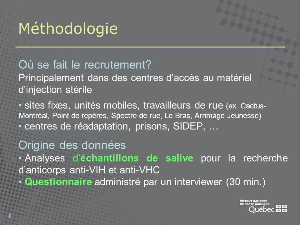 Méthodologie Où se fait le recrutement Origine des données