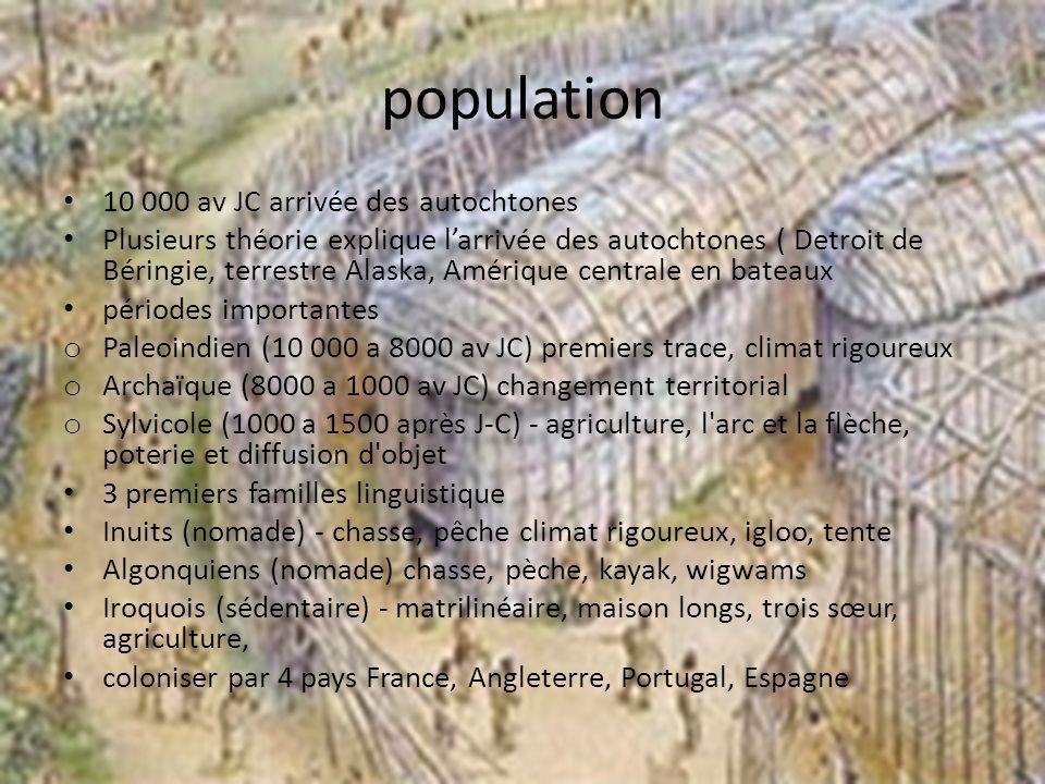 population 10 000 av JC arrivée des autochtones