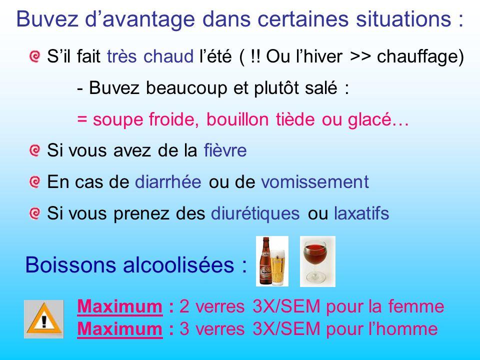 Buvez d'avantage dans certaines situations :