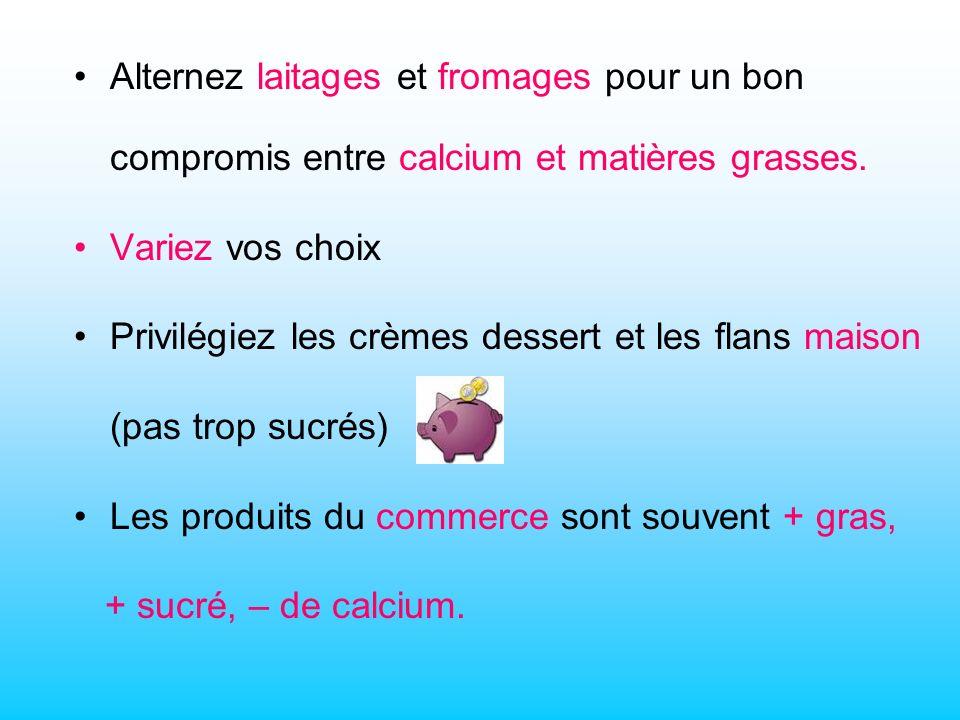 Alternez laitages et fromages pour un bon compromis entre calcium et matières grasses.