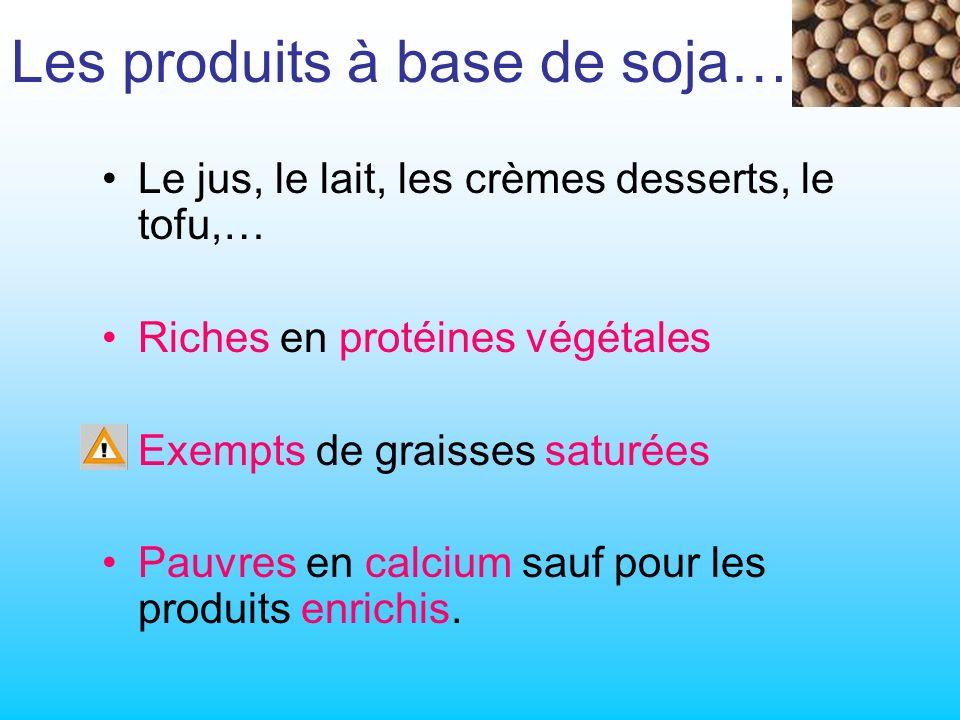 Les produits à base de soja…