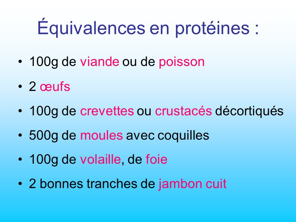Équivalences en protéines :