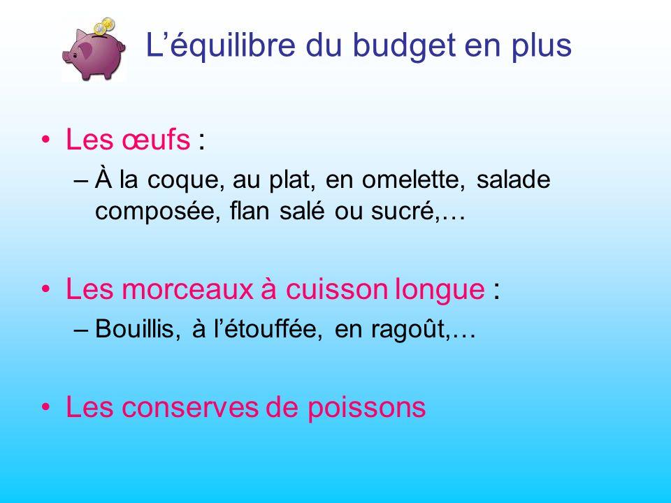 L'équilibre du budget en plus