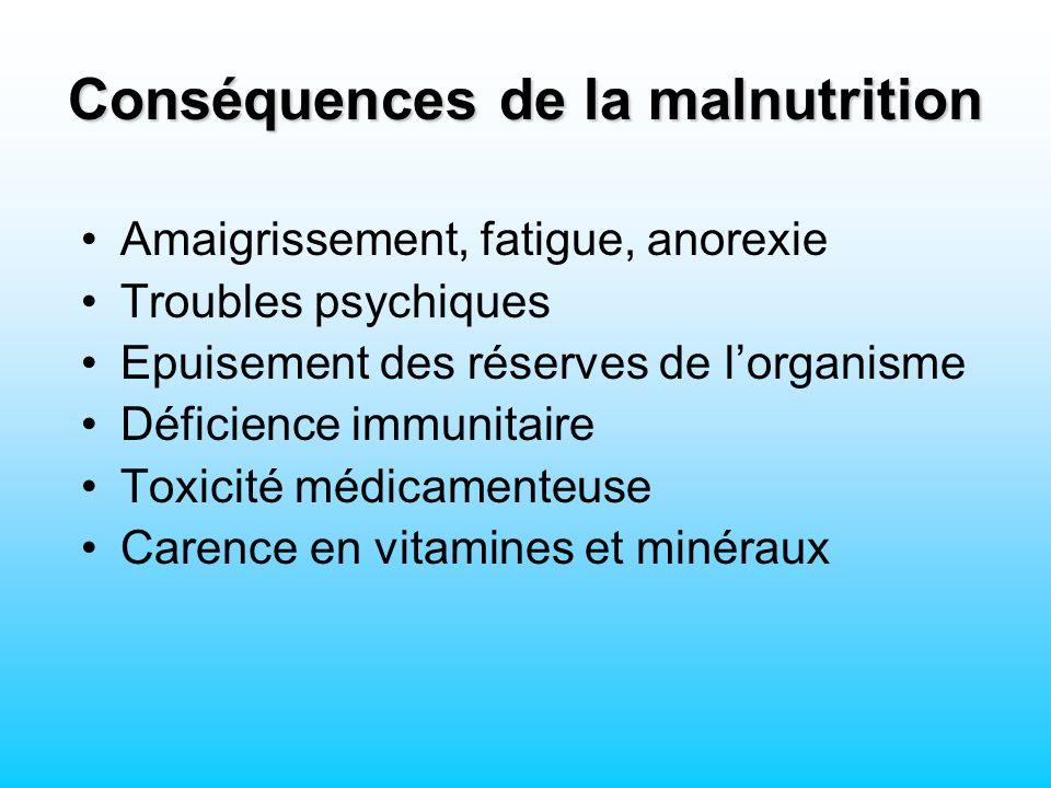 Conséquences de la malnutrition
