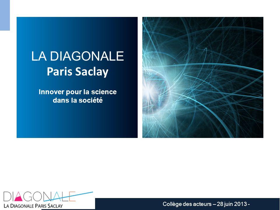 LA DIAGONALE Paris Saclay 1 dans la société