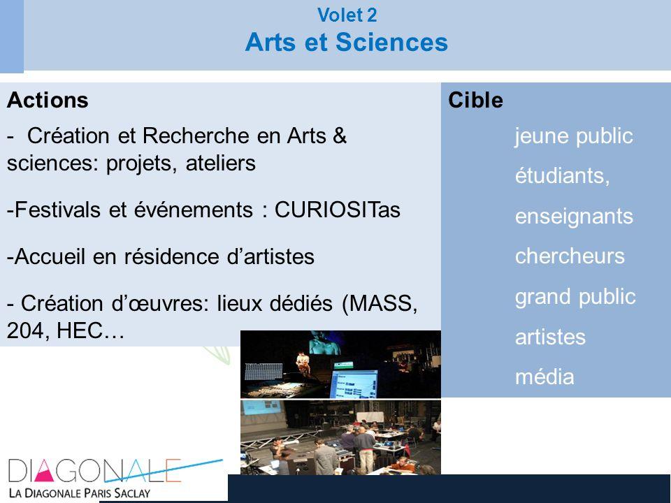 Arts et Sciences Actions