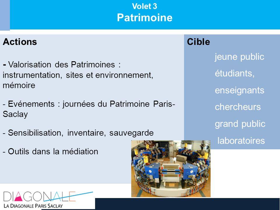 Volet 3 Patrimoine. Actions. - Valorisation des Patrimoines : instrumentation, sites et environnement, mémoire.