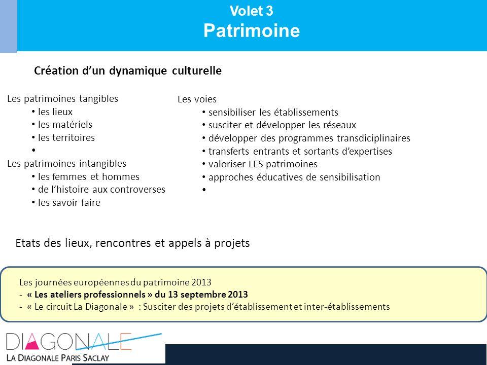 Patrimoine Volet 3 Création d'un dynamique culturelle