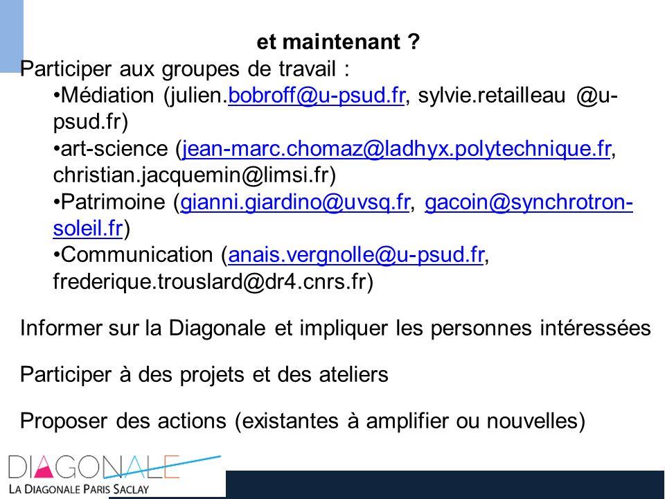 1818 et maintenant Participer aux groupes de travail : Médiation (julien.bobroff@u-psud.fr, sylvie.retailleau @u-psud.fr)