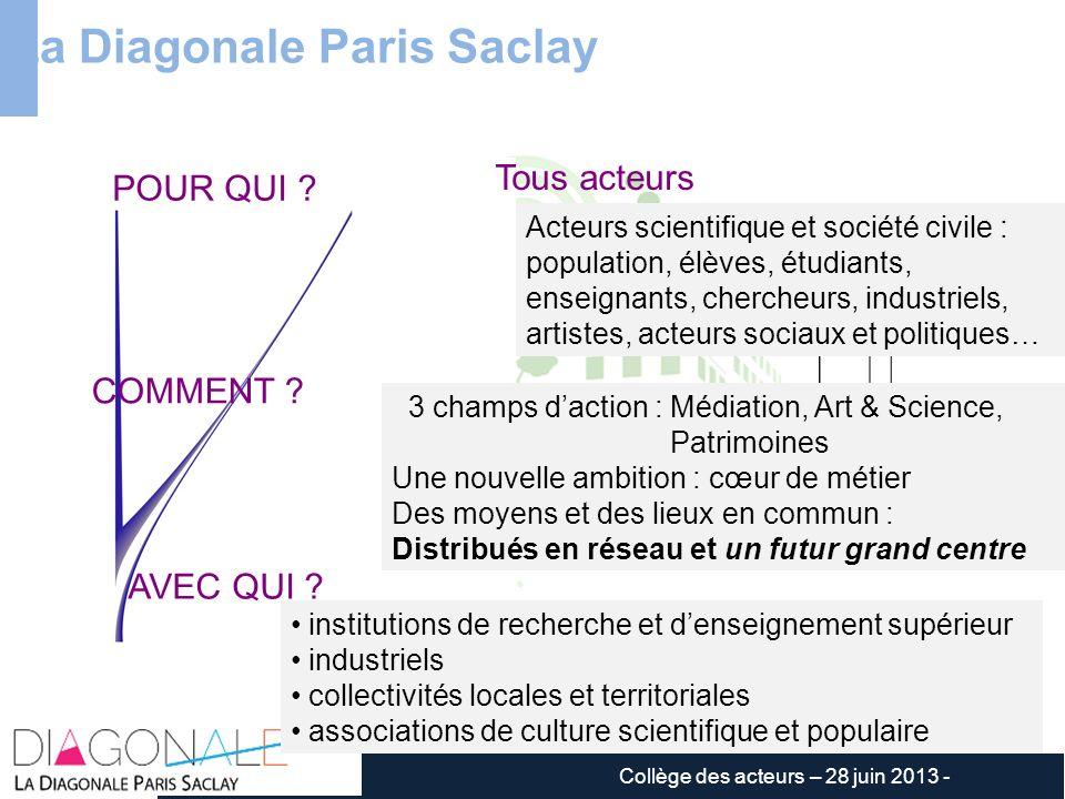 La Diagonale Paris Saclay