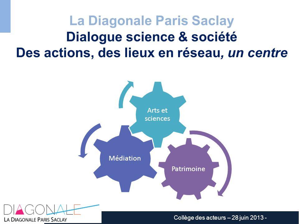 La Diagonale Paris Saclay Dialogue science & société
