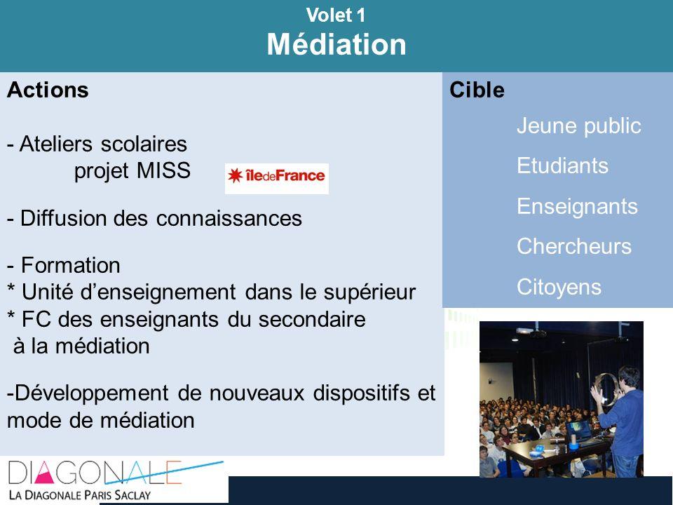 Médiation Actions Ateliers scolaires projet MISS
