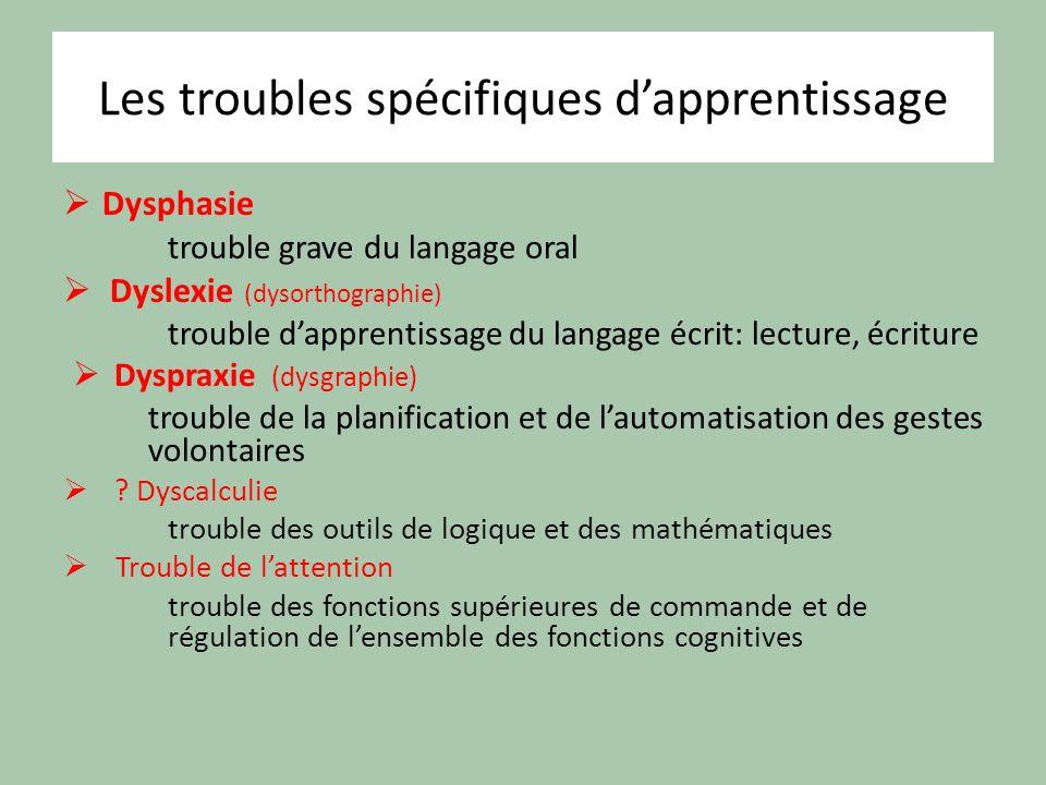 Les troubles spécifiques d'apprentissage