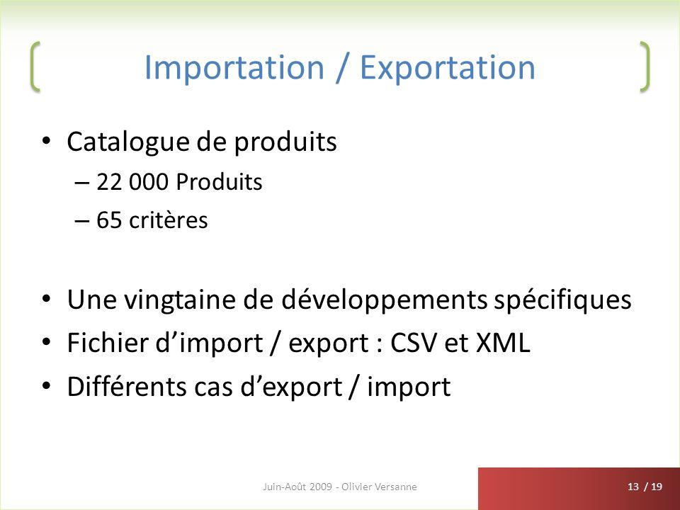 Importation / Exportation