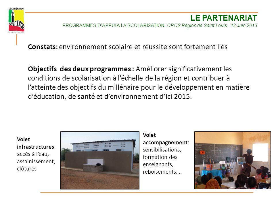 Constats: environnement scolaire et réussite sont fortement liés