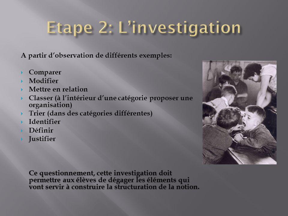 Etape 2: L'investigation