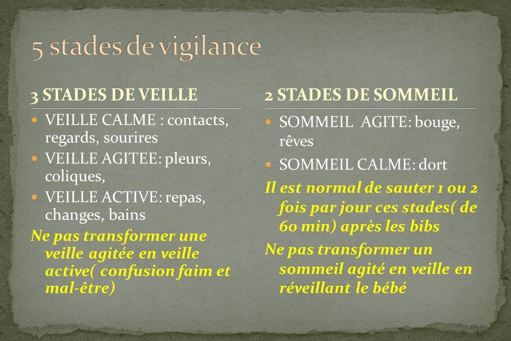 5 stades de vigilance 3 STADES DE VEILLE 2 STADES DE SOMMEIL