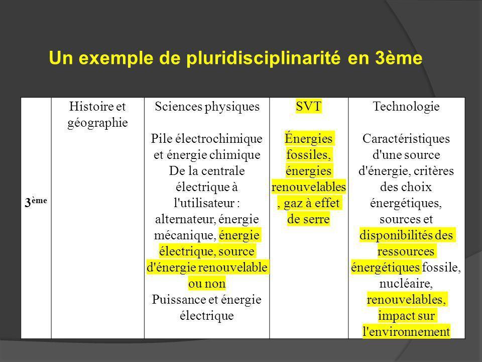 Histoire et géographie Sciences physiques