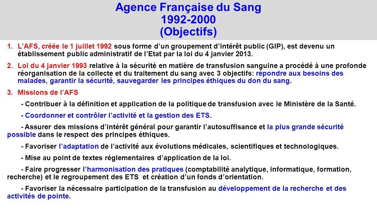Agence Française du Sang 1992-2000 (Objectifs)