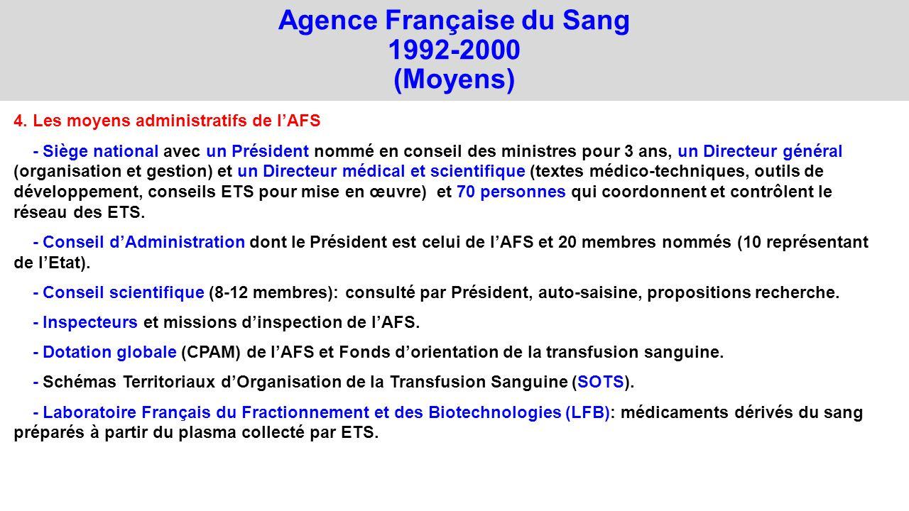 Agence Française du Sang 1992-2000 (Moyens)