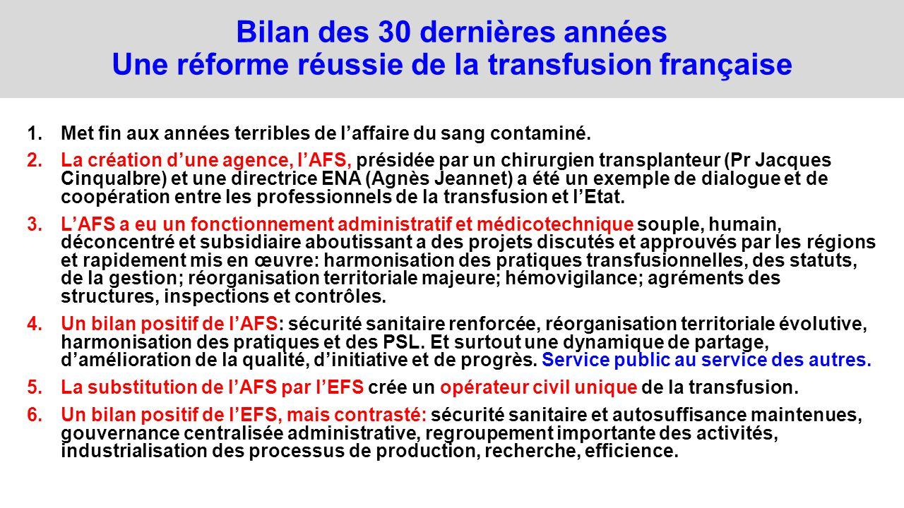 Bilan des 30 dernières années Une réforme réussie de la transfusion française