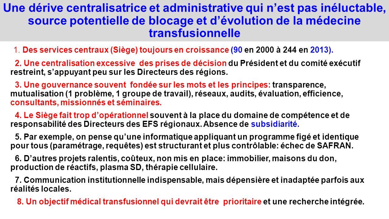 Une dérive centralisatrice et administrative qui n'est pas inéluctable, source potentielle de blocage et d'évolution de la médecine transfusionnelle