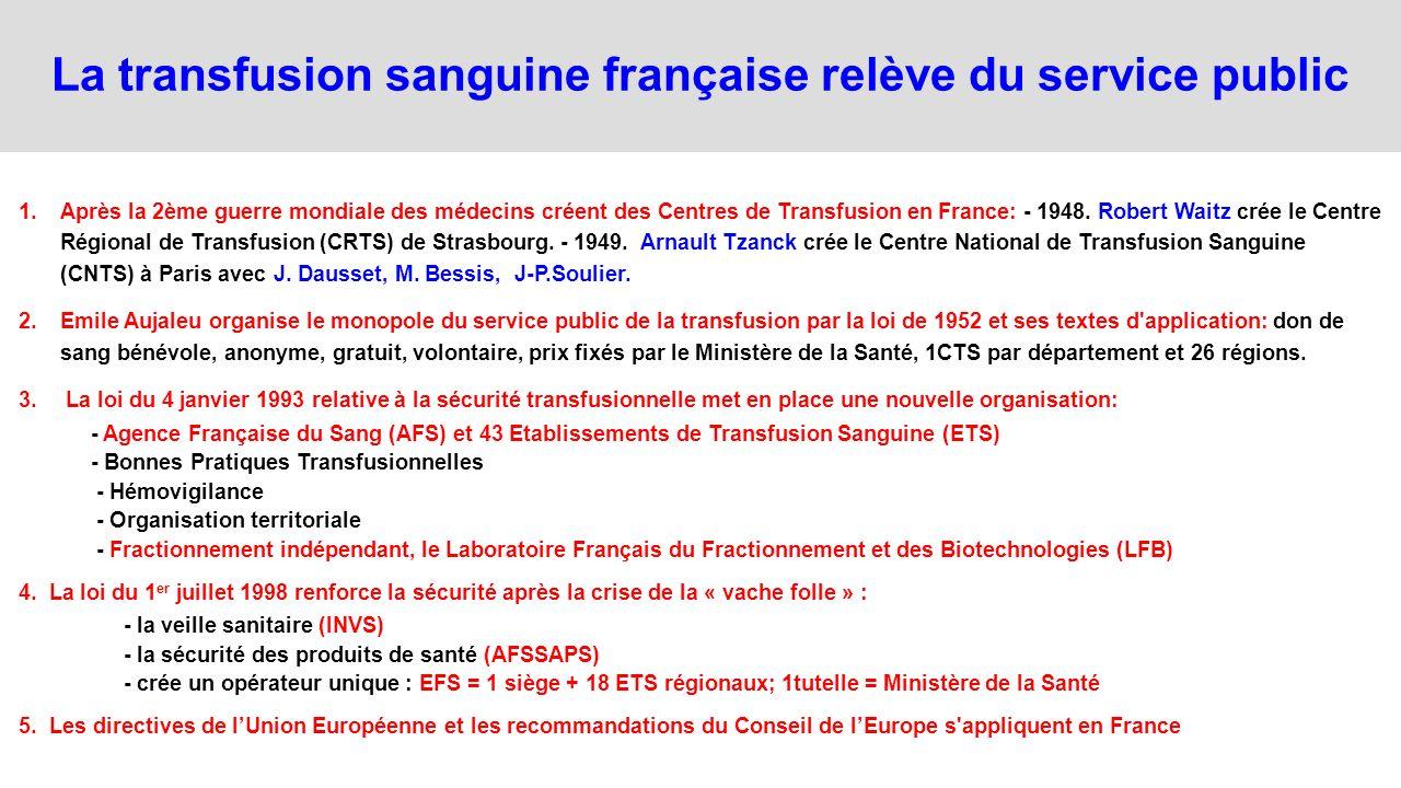 La transfusion sanguine française relève du service public