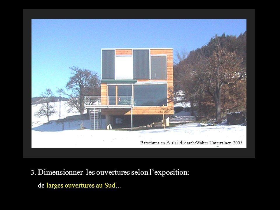 3. Dimensionner les ouvertures selon l'exposition:
