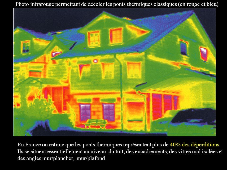 Photo infrarouge permettant de déceler les ponts thermiques classiques (en rouge et bleu)