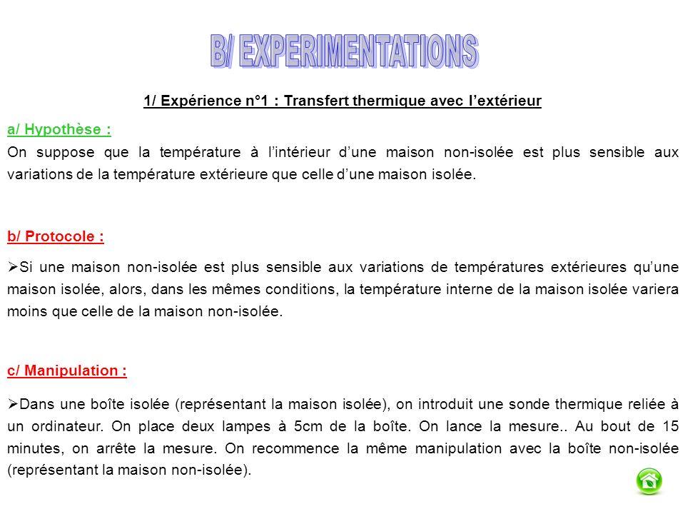 1/ Expérience n°1 : Transfert thermique avec l'extérieur
