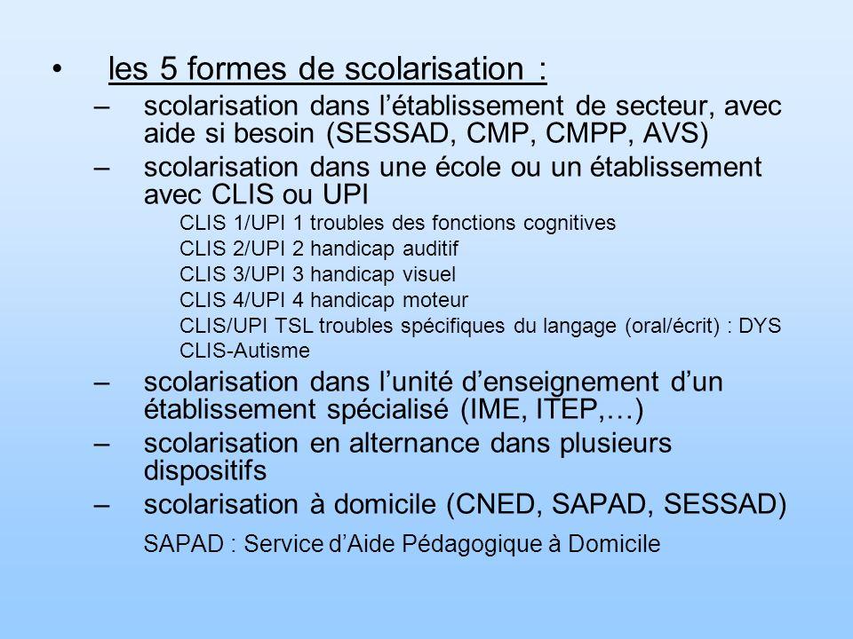 les 5 formes de scolarisation :
